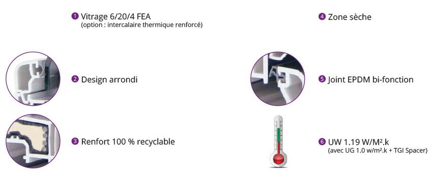 fenetres-elements-001
